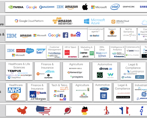 Robust Exit Activity Across the Intelligent Software Market