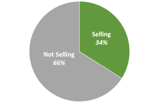 The New Intelligent Sales Stack:  How AI / ML is Revolutionizing the Sales Org